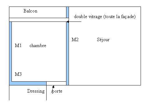 schéma  isolation acoustique thermique