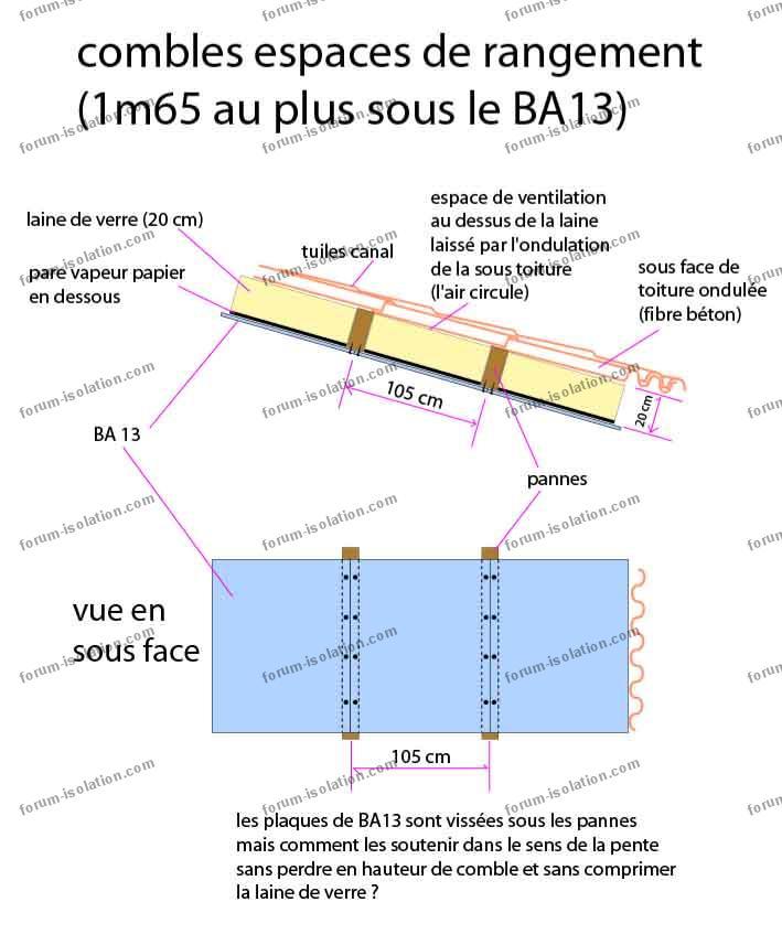 isolation ba13