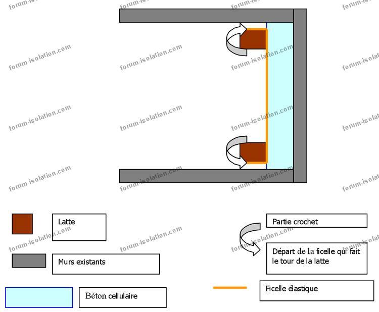 site conseils isolation maison paisseur b ton cellulaire pour doublage. Black Bedroom Furniture Sets. Home Design Ideas